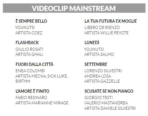 Cortinametraggio 2020: i premi dedicati ai videoclip
